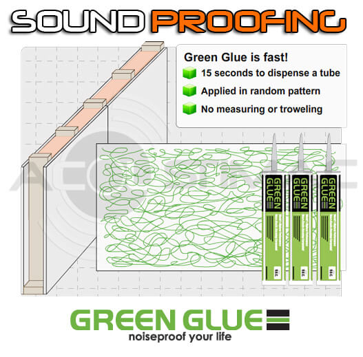 Soundproofing a Floor with green glue method