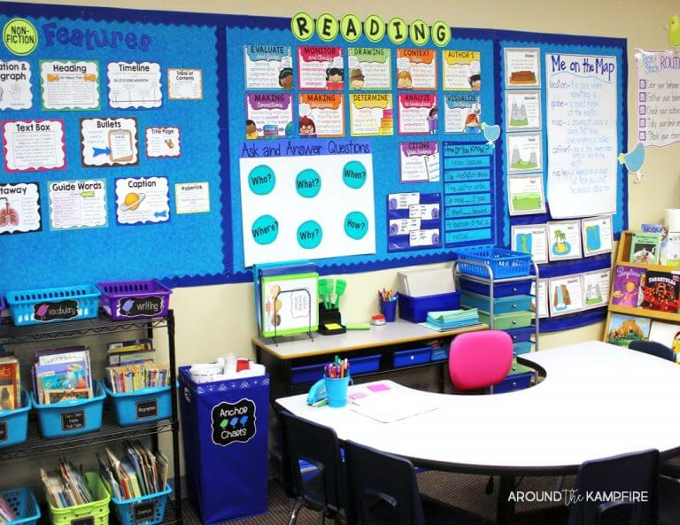 Classroom Organization Ideas -Organizing The Physical Environment in Classroom