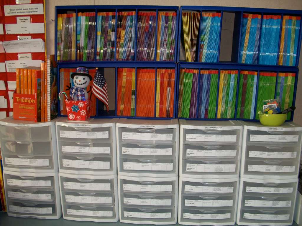 Organizing Teaching Material for Classroom Organization