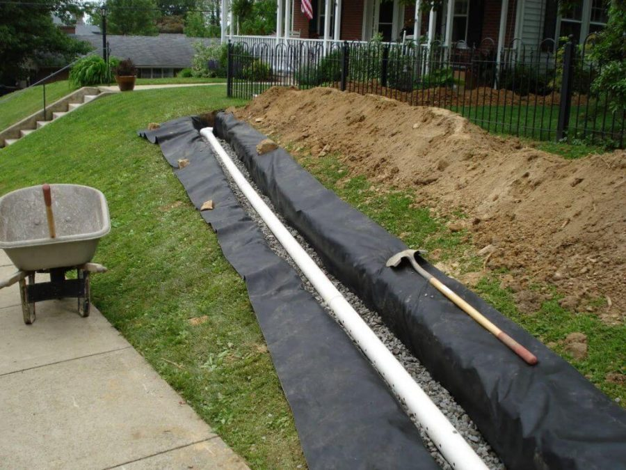 How to Dry Up A Muddy Yard - Drainage System